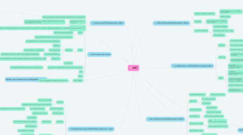 Mind Map: บทที่ 1