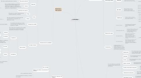 """Mind Map: """"Probabilidad y Estadística"""" Estefani Nayeli Rodriguez Cordova"""