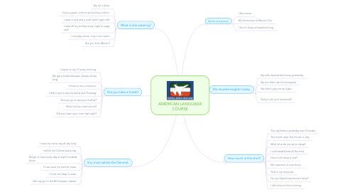 Mind Map: AMERICAN LANGUAGE COURSE