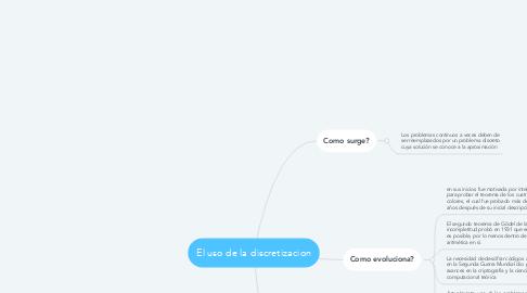 Mind Map: El uso de la discretizacion