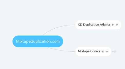 Mind Map: Mixtapeduplication.com