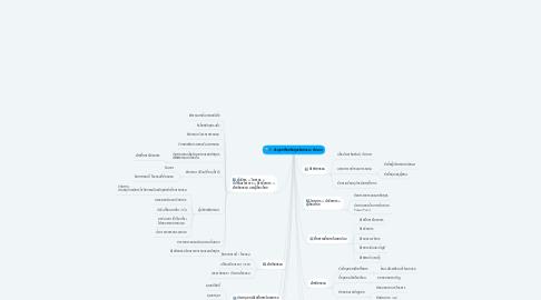 Mind Map: ประชุมหารือหลักสูตรจัดอบรม / สัมมนา