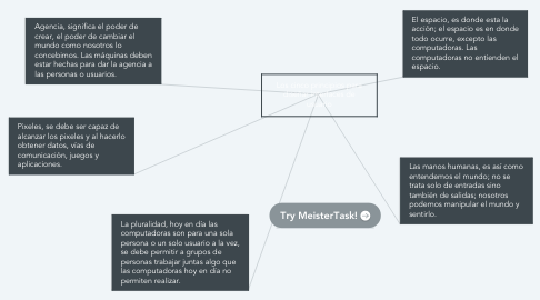 Mind Map: Los cinco principios para diseñar interfaces de usuario