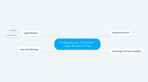 """Mind Map: Challenging the """"Old School"""" single dimension of law"""