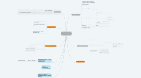 Mind Map: Communicatieplan discussiestuk