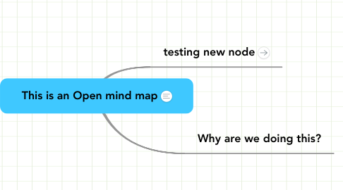 Mind Map: This is an Open mind map