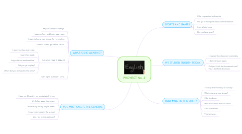 Mind Map: PROYECT No. 2