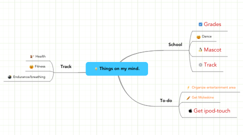 Mind Map: Things on my mind.