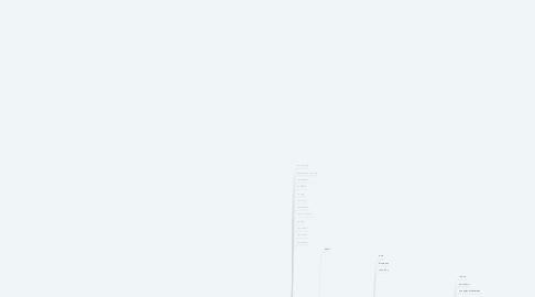 Mind Map: Лэтуаль