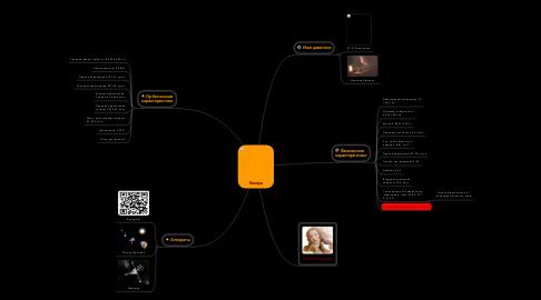Mind Map: Венера
