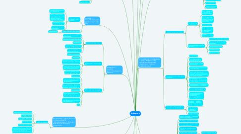 Mind Map: Bakterien
