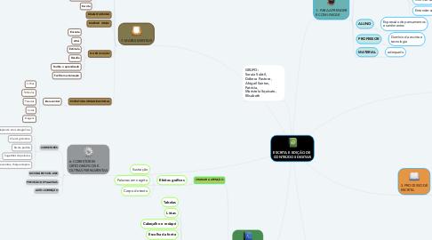 Mind Map: ESCRITA E EDIÇÃO DE  CONTEÚDOS DIGITAIS