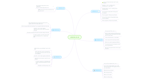 Mind Map: LESSON 25-30