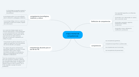 Mind Map: mapa mental de competencias