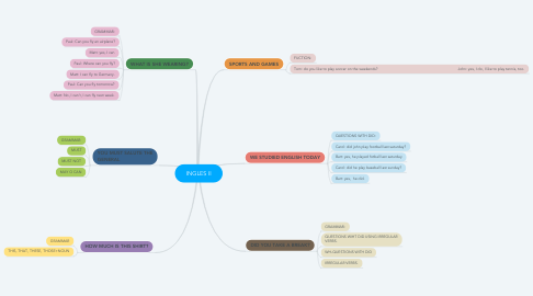 Mind Map: INGLES II