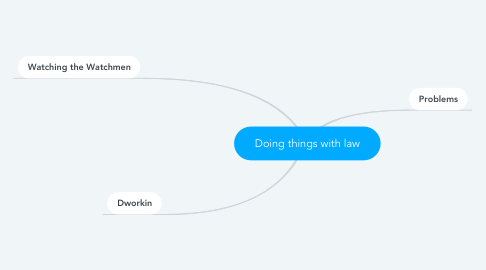 Mind Map: Doing things with law