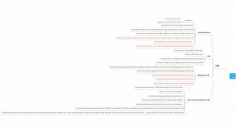 Mind Map: 3.1