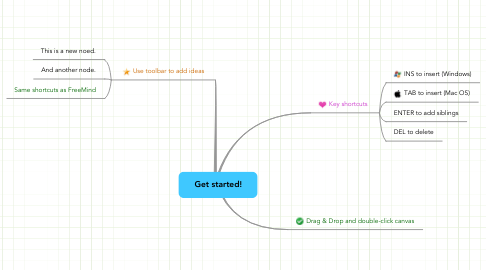 Mind Map: Get started!