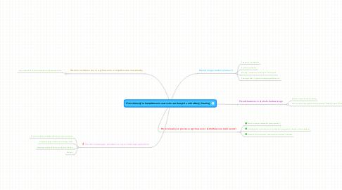Mind Map: Rola telewizji w kształtowaniu wzorców osobowych u młodzieży licealnej.