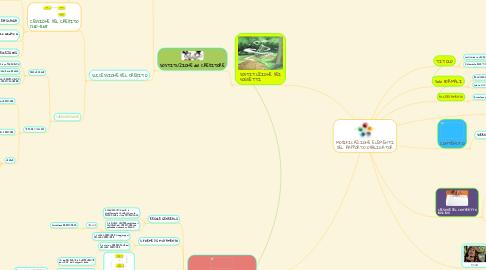 Mind Map: MODIFICAZIONE ELEMENTI DEL RAPPORTO OBBLIGATOR