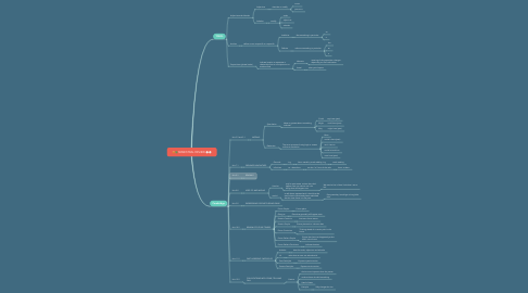 Mind Map: SEMESTRAL REVIEW