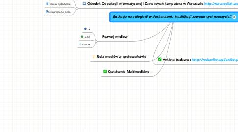 Mind Map: Edukacja na odległość w doskonaleniu kwalifikacji zawodowych nauczycieli