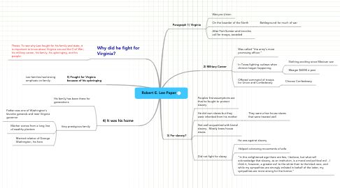 Mind Map: Robert E. Lee Paper
