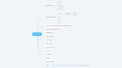 Mind Map: Zoli vizsga