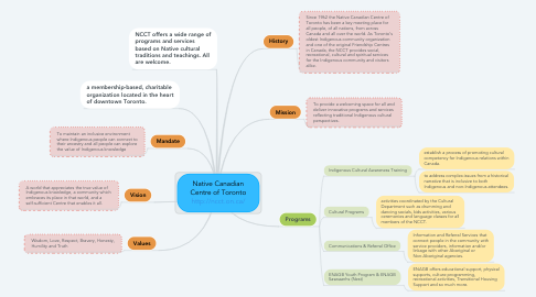 Mind Map: Native Canadian Centre of Toronto http://ncct.on.ca/