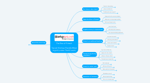Mind Map: The Rise of Fintech  Taavet Hinrikus (TransferWise) Ingrid Lunden (TechCrunch)