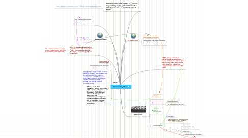 Mind Map: Where Are They Now?