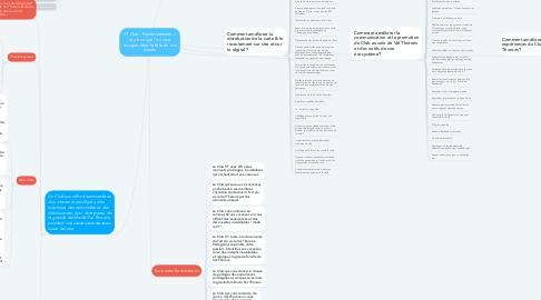 Mind Map: VT Club : Positionnement = la place que l'on veut occuper dans la tête de nos clients