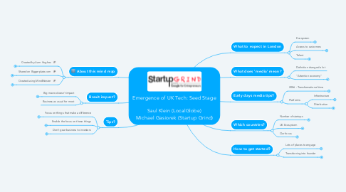 Mind Map: Emergence of UK Tech: Seed Stage  Saul Klein (LocalGlobe) Michael Gasiorek (Startup Grind)