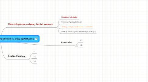 Mind Map: Wykorzystanie szkolnej pracowni komputerowej w pracy dydaktycznej