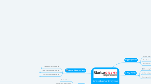 Mind Map: Innovation for Everyone  Matt Brittin (Google)