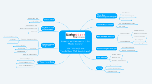 Mind Map: Invention and Re-invention in the Mobile Economy  John Collison (Stripe) Thorold Baker (Wall Street Journal)