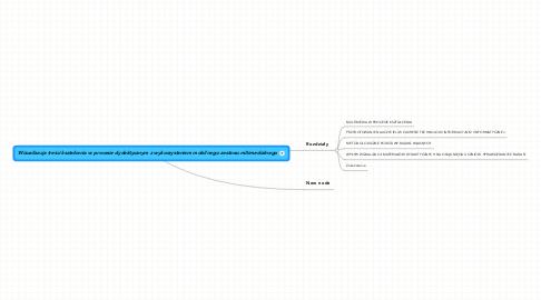 Mind Map: Wizualizacja treści kształcenia w procesie dydaktycznym z wykorzystaniem mobilnego zestawu mltimedialnego