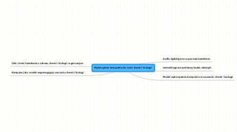 Mind Map: Wykorzystnie komputera do nauki chemii i biologii.