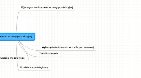 Mind Map: Internet w pracy pozalekcyjnej.