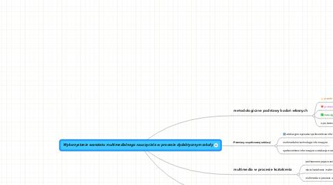 Mind Map: Wykorzystanie warsztatu multimedialnego nauczyciela w procesie dydaktycznym szkoły