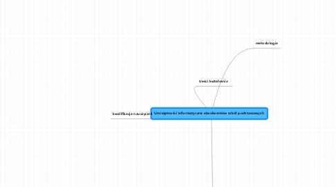 Mind Map: Umiejętności informatyczne absolwentów szkół podstawowych