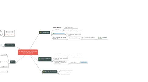 Mind Map: 4TH Affiliate Q&A WEBINAR (June 14, 2017)