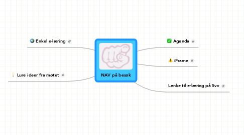 Mind Map: NAV på besøk
