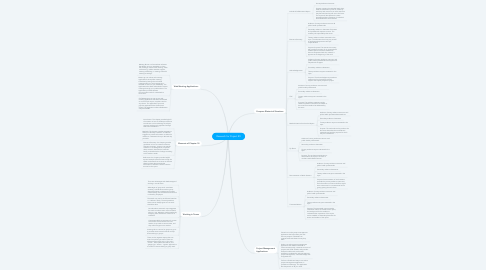 Mind Map: Research for Project #3