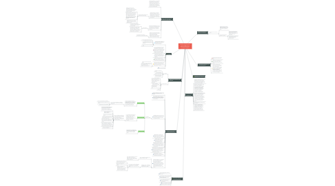 Mind Map: Contratos administrativos y Ley N°19.886 (Crea la Dirección de Compras y Contratación Pública)