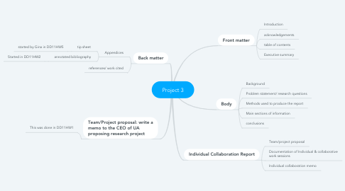 Mind Map: Project 3