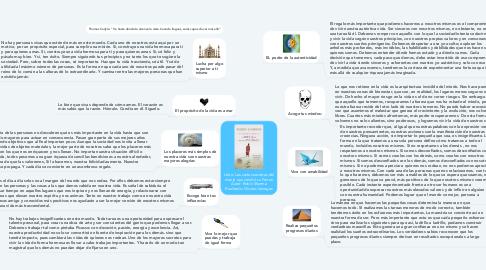 Mind Map: Libro: Las cartas secretas del monje que vendió su Ferrari Autor: Robin Sharma Realizado: Nicolas Vanegas