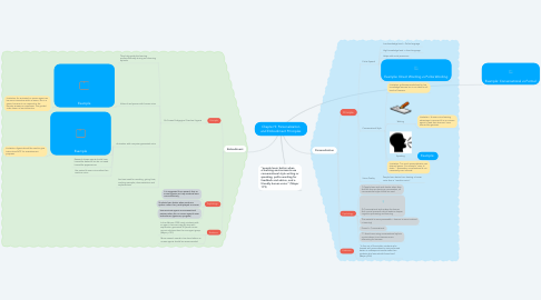 Mind Map: Chapter 9: Personalization and Embodiment Principles