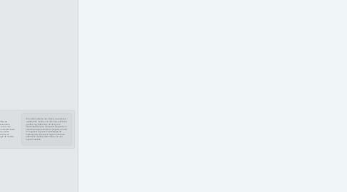 Mind Map: USO DE LOS MEDIOS DE PUBLICIDAD EXTERIOR