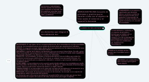 Mind Map: ELEMENTO DE MERCADOTECNIA